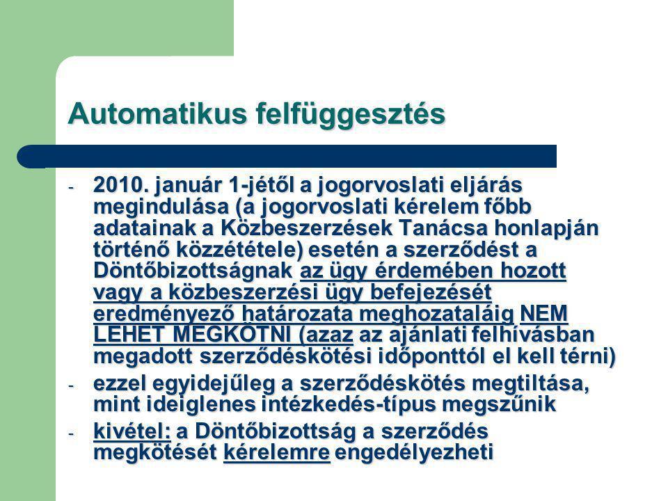 Automatikus felfüggesztés - 2010.