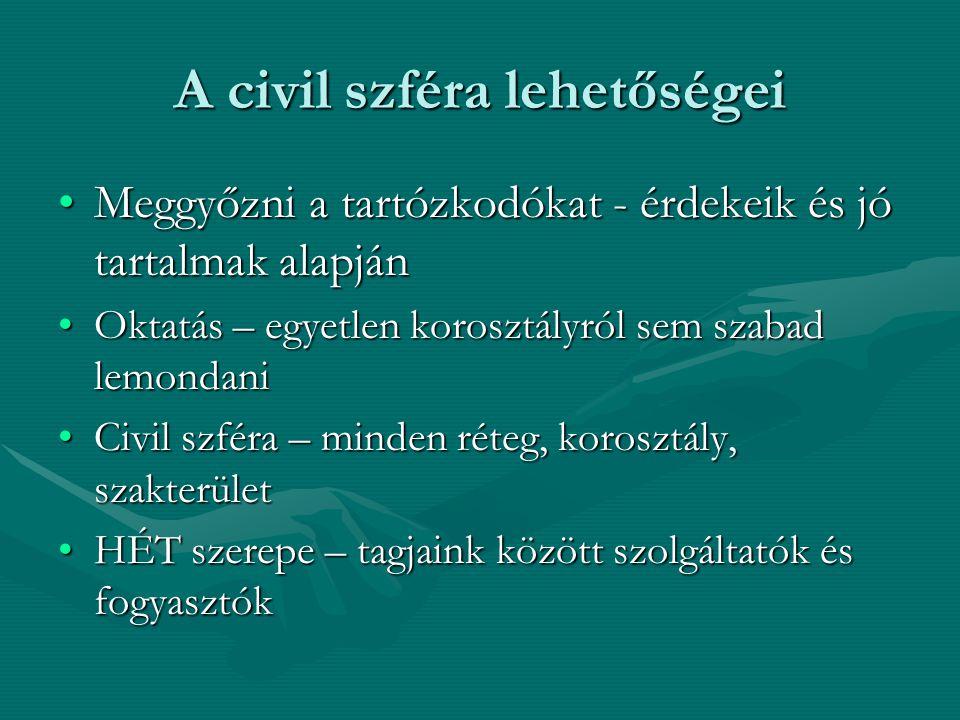 A civil szféra lehetőségei Meggyőzni a tartózkodókat - érdekeik és jó tartalmak alapjánMeggyőzni a tartózkodókat - érdekeik és jó tartalmak alapján Oktatás – egyetlen korosztályról sem szabad lemondaniOktatás – egyetlen korosztályról sem szabad lemondani Civil szféra – minden réteg, korosztály, szakterületCivil szféra – minden réteg, korosztály, szakterület HÉT szerepe – tagjaink között szolgáltatók és fogyasztókHÉT szerepe – tagjaink között szolgáltatók és fogyasztók