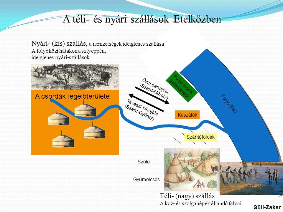 Süli-Zakar A téli- és nyári szállások Etelközben Nyári- (kis) szállás, a nemzetségek ideiglenes szállása A folyóközi hátakon a sztyeppén, ideiglenes n