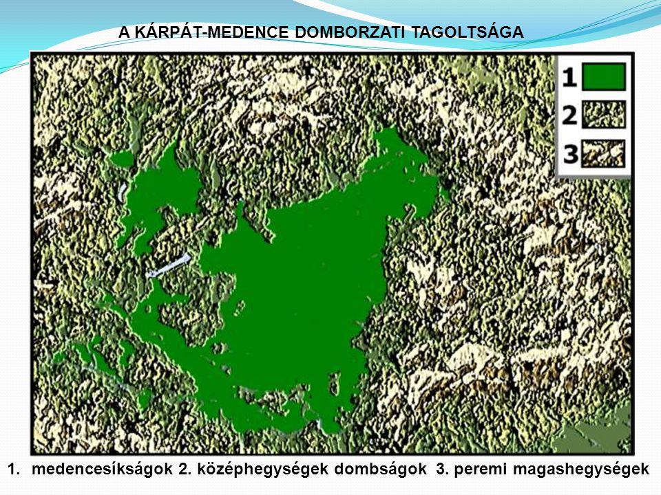 1.medencesíkságok 2. középhegységek dombságok 3. peremi magashegységek A KÁRPÁT-MEDENCE DOMBORZATI TAGOLTSÁGA