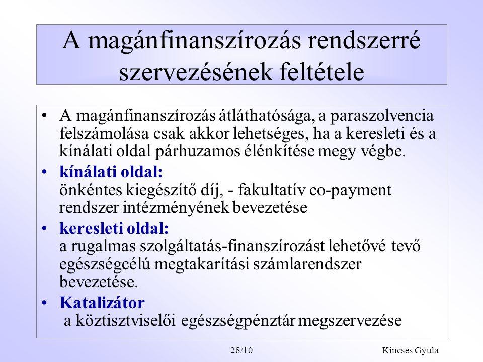Kincses Gyula28/9 A könyv fő részei Az egészségügyi ellátórendszer szükséges átalakításai A finanszírozási rendszer fő átalakítási irányai –a kínálati oldal élénkítése (az önkéntes önrész-fizetés rendszerének kiterjesztése) –a keresleti oldal élénkítése (az egészségszámlák rendszerének bevezetése) –piacélénkítő beavatkozás (a köztisztviselői egészségpénztár megszervezése)