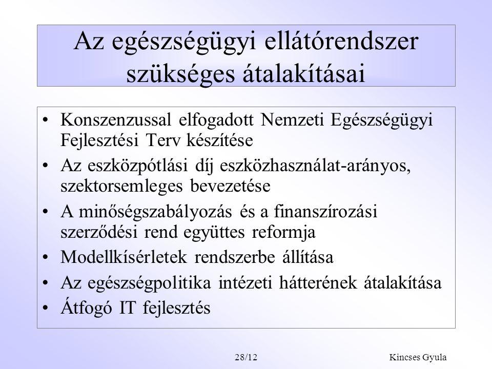 Kincses Gyula28/11 Az egészségügyi ellátórendszer szükséges átalakításai