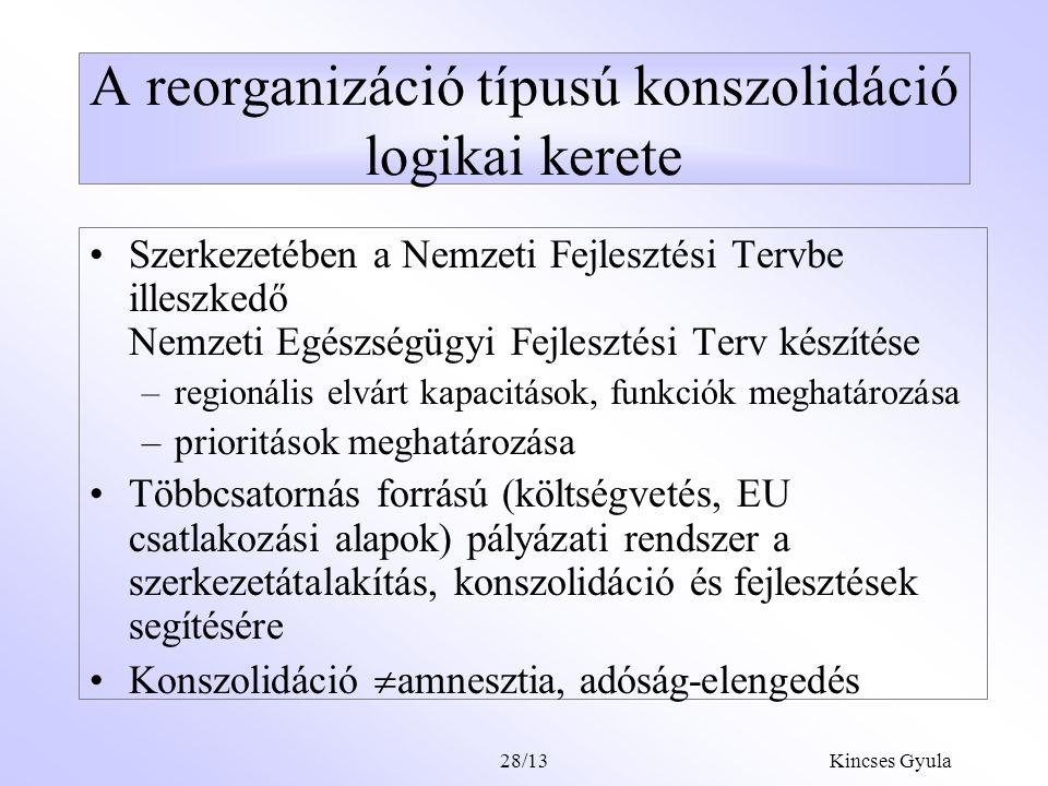 Kincses Gyula28/12 Az egészségügyi ellátórendszer szükséges átalakításai Konszenzussal elfogadott Nemzeti Egészségügyi Fejlesztési Terv készítése Az eszközpótlási díj eszközhasználat-arányos, szektorsemleges bevezetése A minőségszabályozás és a finanszírozási szerződési rend együttes reformja Modellkísérletek rendszerbe állítása Az egészségpolitika intézeti hátterének átalakítása Átfogó IT fejlesztés