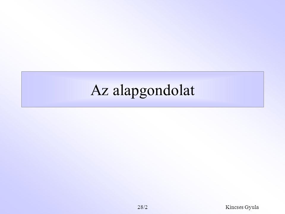 """Kincses Gyula28/1 Az egészségügyi reform egy esélye: A """"köz"""" és a """"magán"""" új együttélése az egészségügyben Dr. Kincses Gyula 1999.-2001."""