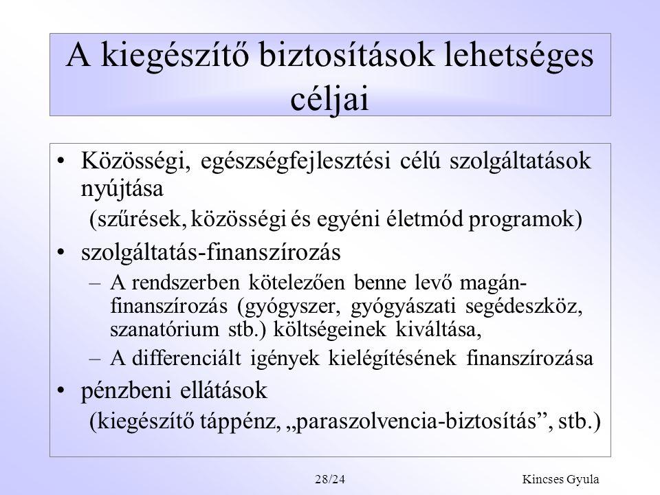 Kincses Gyula28/23 Az egyes országok egészségügyi rendszere a finanszírozás igazságossága szempontjából % Forrás:M. Schneider Gesundheitssysteme im in