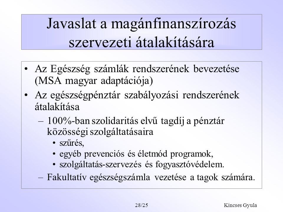 """Kincses Gyula28/24 A kiegészítő biztosítások lehetséges céljai Közösségi, egészségfejlesztési célú szolgáltatások nyújtása (szűrések, közösségi és egyéni életmód programok) szolgáltatás-finanszírozás –A rendszerben kötelezően benne levő magán- finanszírozás (gyógyszer, gyógyászati segédeszköz, szanatórium stb.) költségeinek kiváltása, –A differenciált igények kielégítésének finanszírozása pénzbeni ellátások (kiegészítő táppénz, """"paraszolvencia-biztosítás , stb.)"""