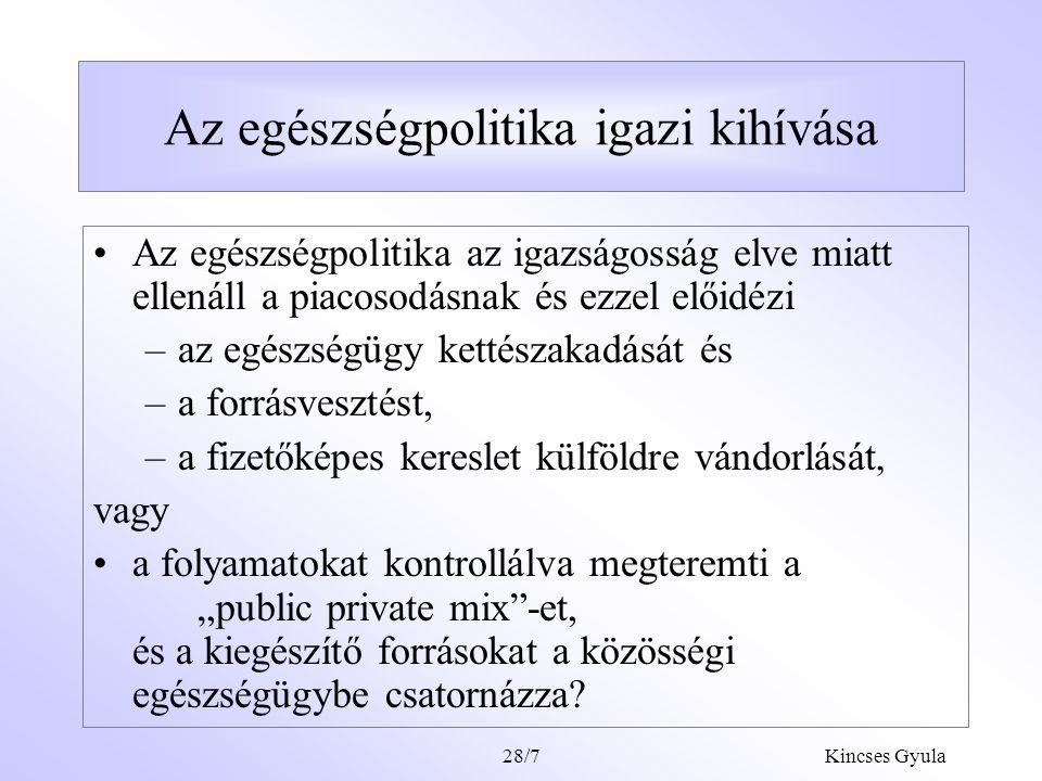 """Kincses Gyula28/7 Az egészségpolitika igazi kihívása Az egészségpolitika az igazságosság elve miatt ellenáll a piacosodásnak és ezzel előidézi –az egészségügy kettészakadását és –a forrásvesztést, –a fizetőképes kereslet külföldre vándorlását, vagy a folyamatokat kontrollálva megteremti a """"public private mix -et, és a kiegészítő forrásokat a közösségi egészségügybe csatornázza?"""