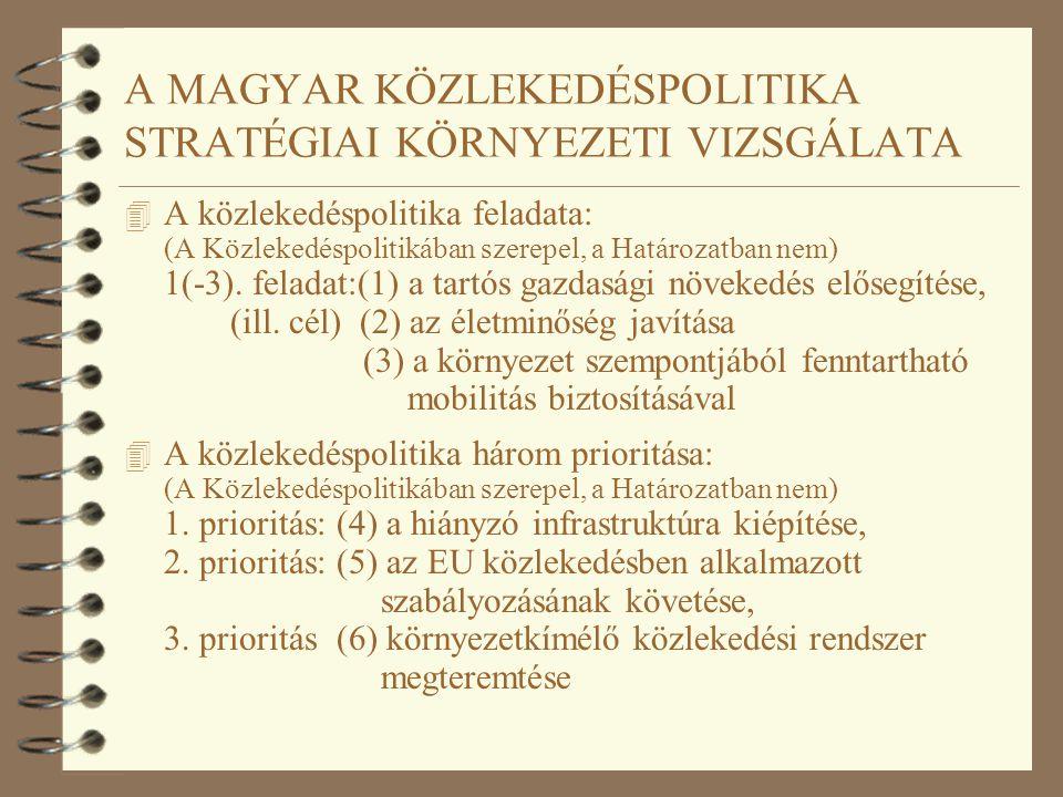 A MAGYAR KÖZLEKEDÉSPOLITIKA STRATÉGIAI KÖRNYEZETI VIZSGÁLATA 4 A közlekedéspolitika feladata: (A Közlekedéspolitikában szerepel, a Határozatban nem) 1