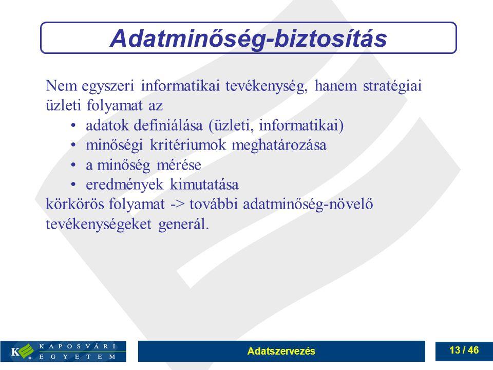 Adatszervezés 13 / 46 Adatminőség-biztosítás Nem egyszeri informatikai tevékenység, hanem stratégiai üzleti folyamat az adatok definiálása (üzleti, in