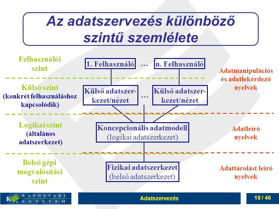 Adatszervezés 19 / 46 Az adatszervezés különböző szintű szemlélete Felhasználói szint 1. Felhasználón. Felhasználó … Külső adatszer- kezet/nézet … Kon