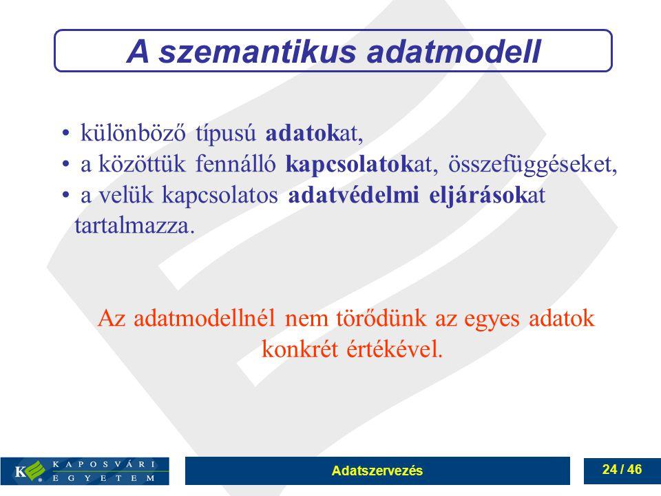 Adatszervezés 24 / 46 A szemantikus adatmodell különböző típusú adatokat, a közöttük fennálló kapcsolatokat, összefüggéseket, a velük kapcsolatos adat