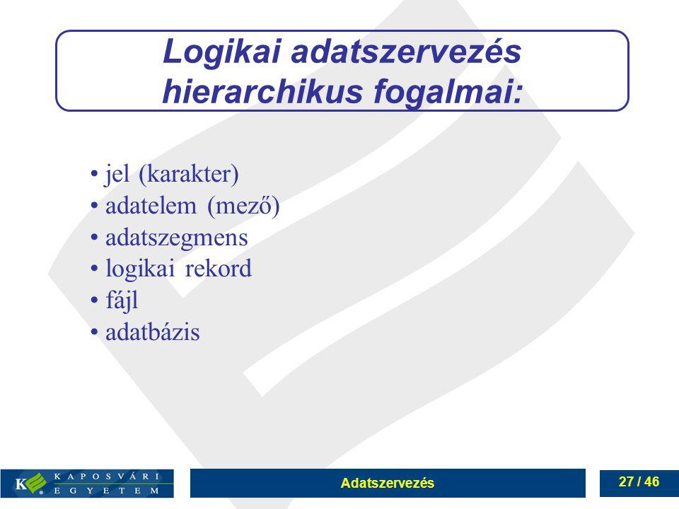 Adatszervezés 27 / 46 Logikai adatszervezés hierarchikus fogalmai: jel (karakter) adatelem (mező) adatszegmens logikai rekord fájl adatbázis