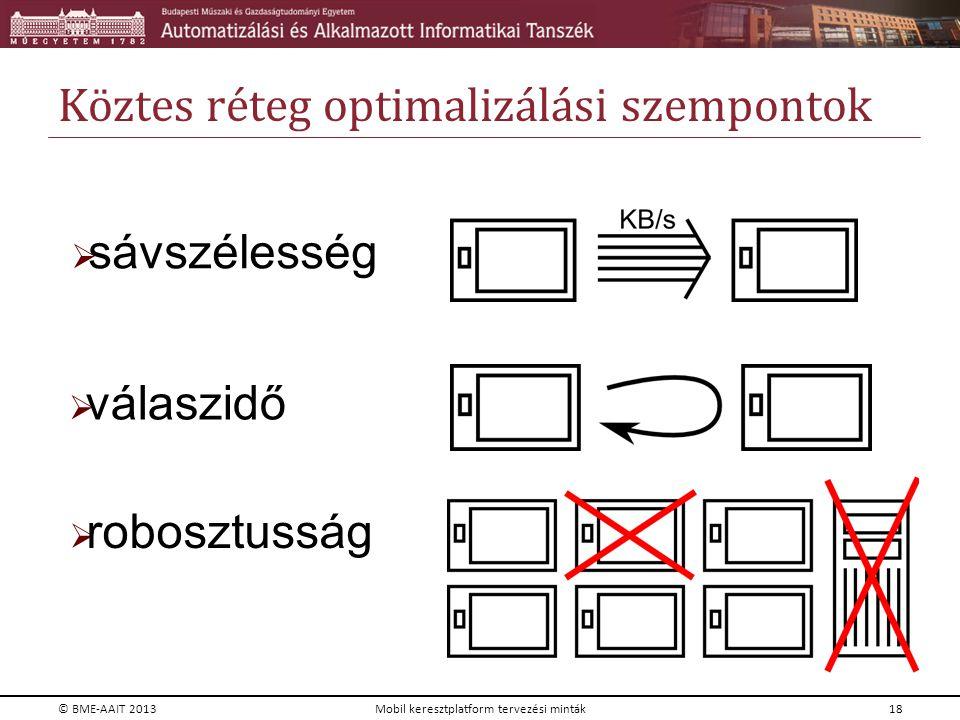 Köztes réteg optimalizálási szempontok  sávszélesség  válaszidő  robosztusság © BME-AAIT 2013Mobil keresztplatform tervezési minták18