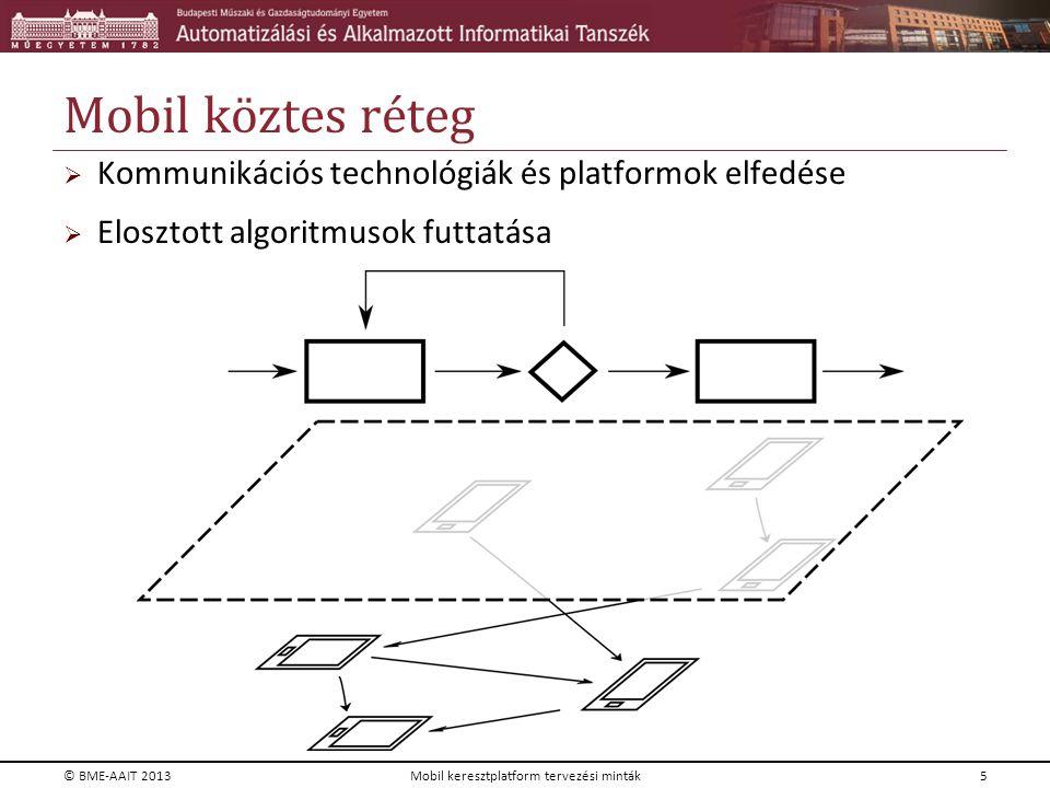 Mobil köztes réteg © BME-AAIT 2013Mobil keresztplatform tervezési minták5  Kommunikációs technológiák és platformok elfedése  Elosztott algoritmusok