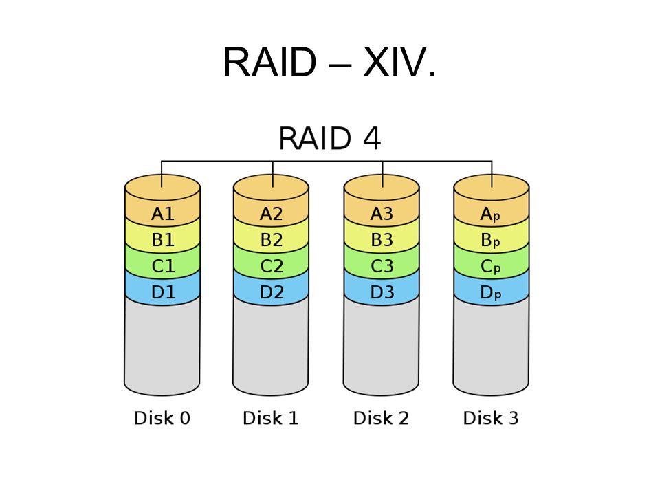 RAID – XIV.