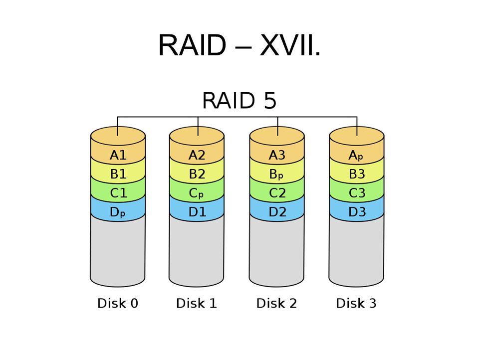 RAID – XVII.