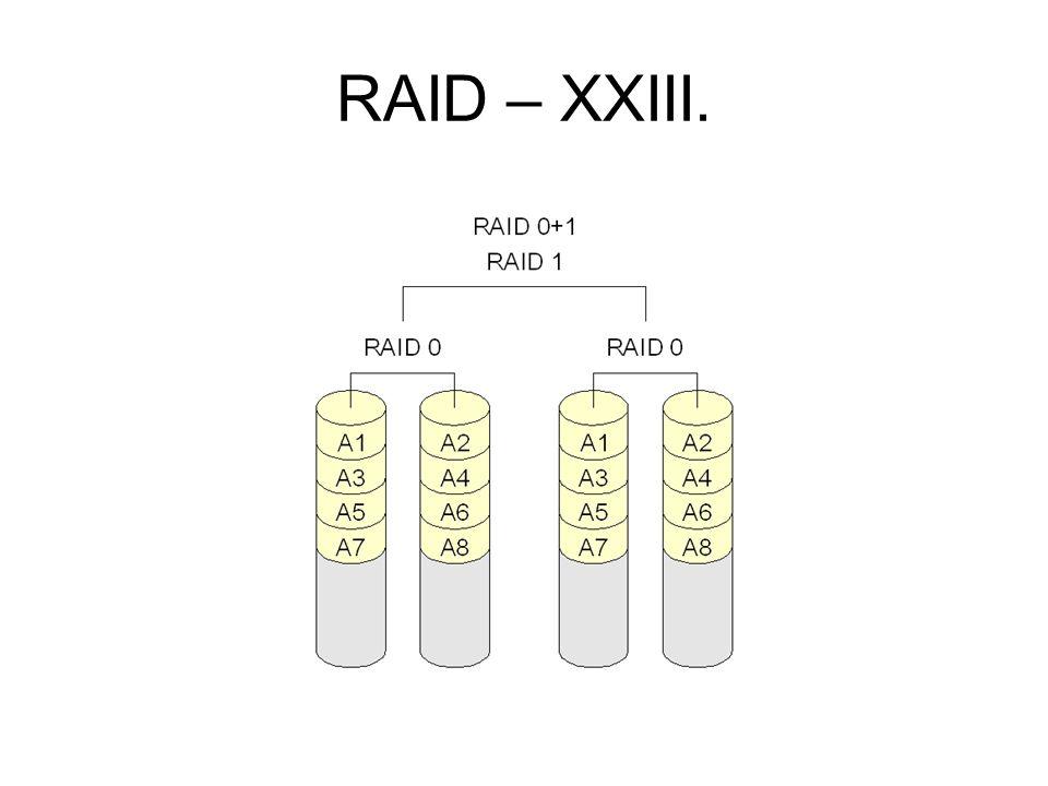 RAID – XXIII.