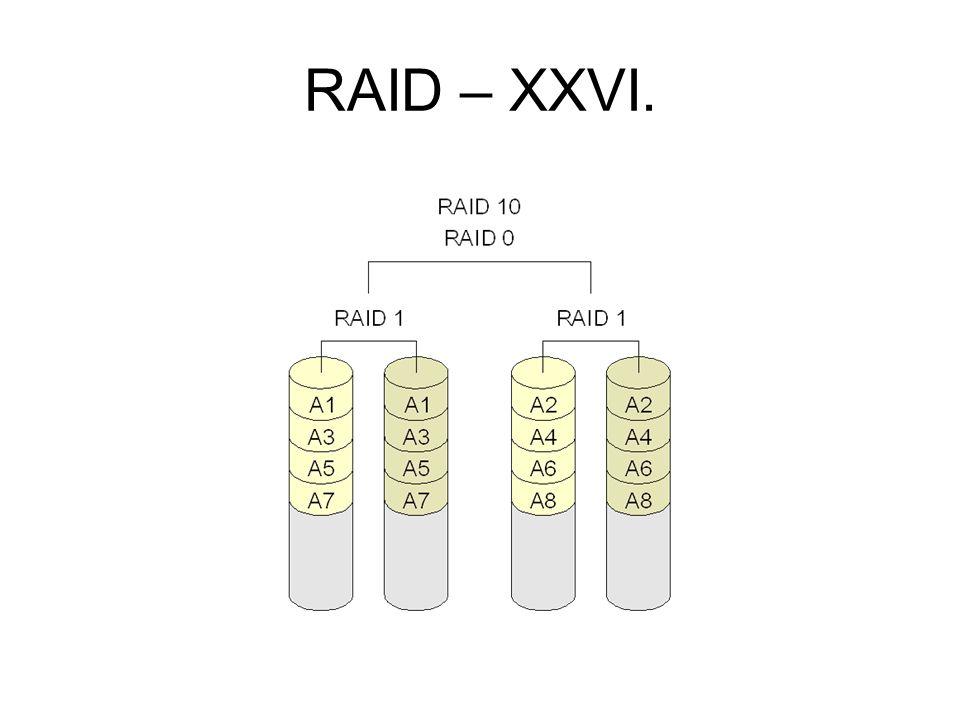 RAID – XXVI.