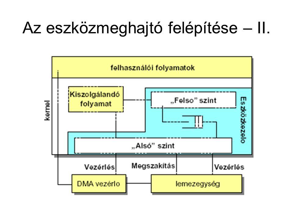 Az eszközmeghajtó felépítése – II.