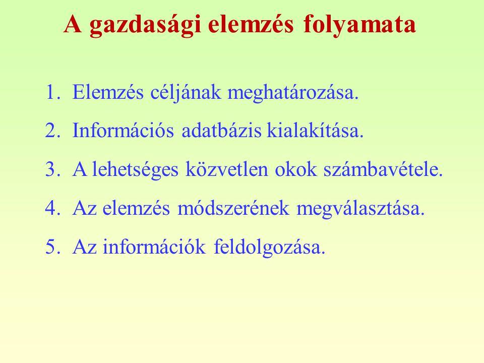 A gazdasági elemzés folyamata 1.Elemzés céljának meghatározása. 2.Információs adatbázis kialakítása. 3.A lehetséges közvetlen okok számbavétele. 4.Az
