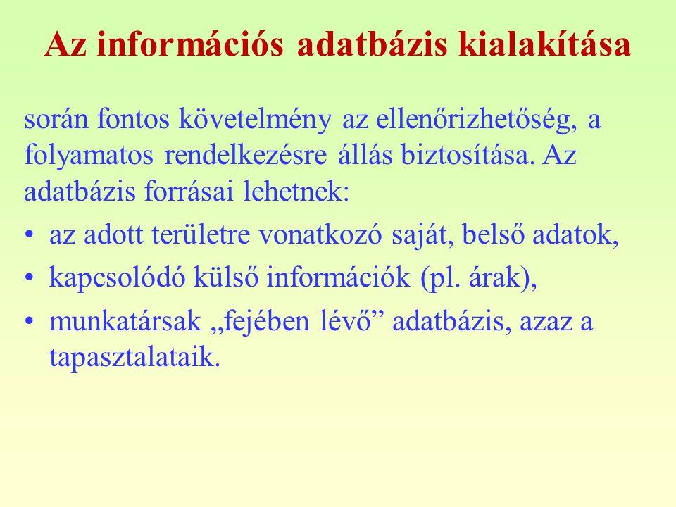 Az információs adatbázis kialakítása során fontos követelmény az ellenőrizhetőség, a folyamatos rendelkezésre állás biztosítása. Az adatbázis forrásai