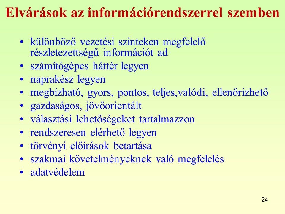 24 Elvárások az információrendszerrel szemben különböző vezetési szinteken megfelelő részletezettségű információt ad számítógépes háttér legyen naprakész legyen megbízható, gyors, pontos, teljes,valódi, ellenőrizhető gazdaságos, jövőorientált választási lehetőségeket tartalmazzon rendszeresen elérhető legyen törvényi előírások betartása szakmai követelményeknek való megfelelés adatvédelem