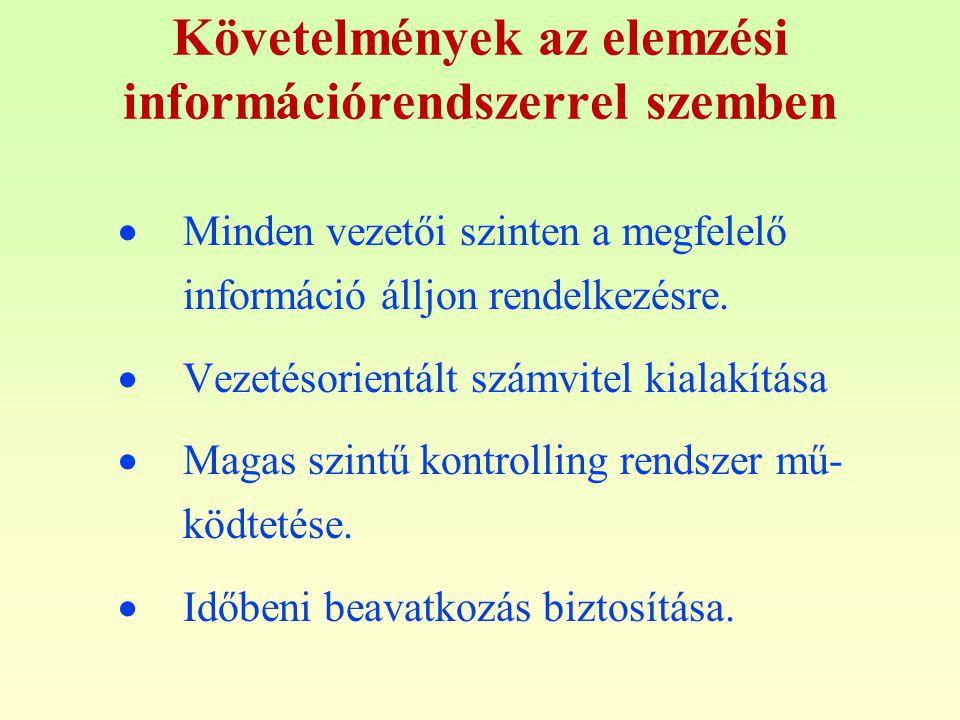 Követelmények az elemzési információrendszerrel szemben  Minden vezetői szinten a megfelelő információ álljon rendelkezésre.  Vezetésorientált számv