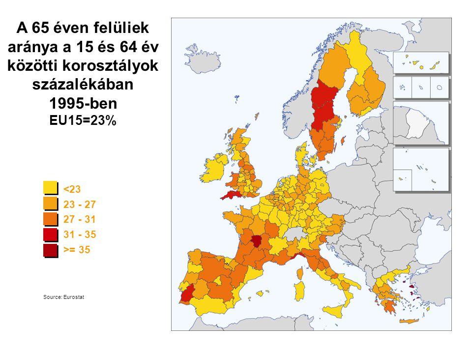 A 65 éven felüliek aránya a 15 és 64 év közötti korosztályok százalékában 1995-ben EU15=23% <23 23 - 27 27 - 31 31 - 35 >= 35 Source: Eurostat