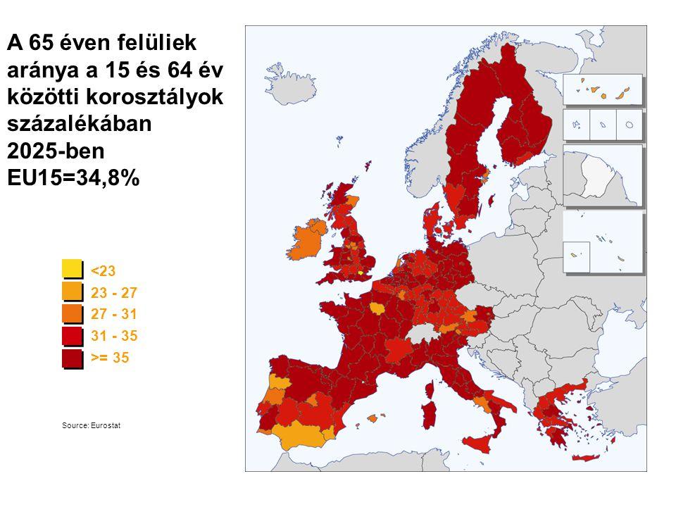 A 65 éven felüliek aránya a 15 és 64 év közötti korosztályok százalékában 2025-ben EU15=34,8% <23 23 - 27 27 - 31 31 - 35 >= 35 Source: Eurostat