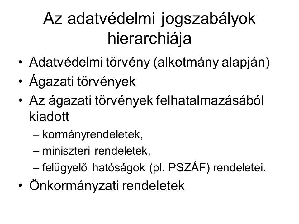 Egyéb adatvédelmi dokumentumok valamely szerv (pl.