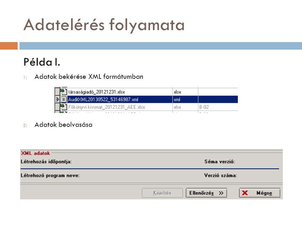 Adatelérés folyamata Példa I. 1) Adatok bekérése XML formátumban 2) Adatok beolvasása