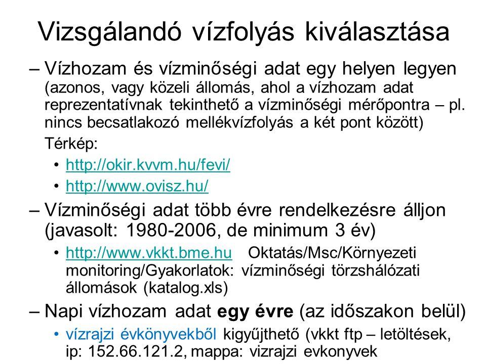 Adatok letöltése Vízminőségi adatok Katalog.xls-ből kiválasztani az állomás kódját (pl.