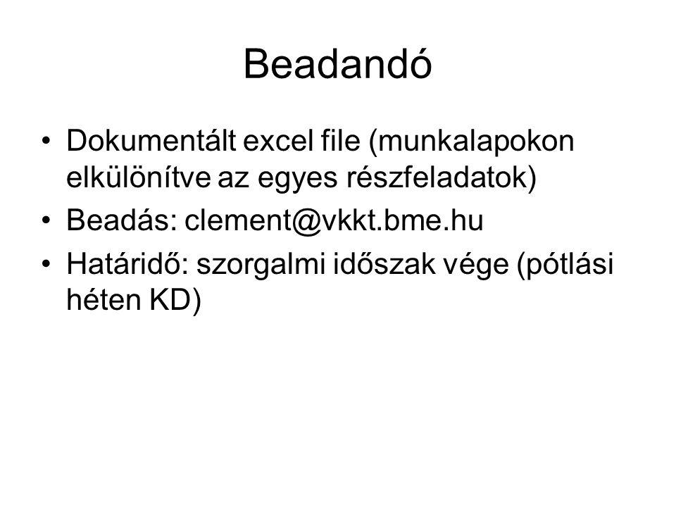 Beadandó Dokumentált excel file (munkalapokon elkülönítve az egyes részfeladatok) Beadás: clement@vkkt.bme.hu Határidő: szorgalmi időszak vége (pótlás