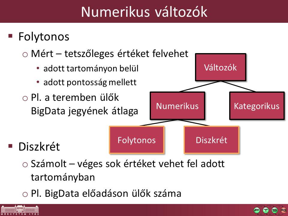 Numerikus változók  Folytonos o Mért – tetszőleges értéket felvehet adott tartományon belül adott pontosság mellett o Pl. a teremben ülők BigData jeg