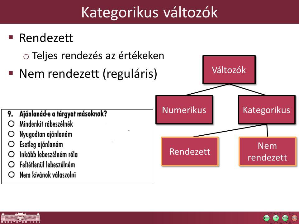 Kategorikus változók  Rendezett o Teljes rendezés az értékeken  Nem rendezett (reguláris) Rendezett Nem rendezett Változók Numerikus Kategorikus