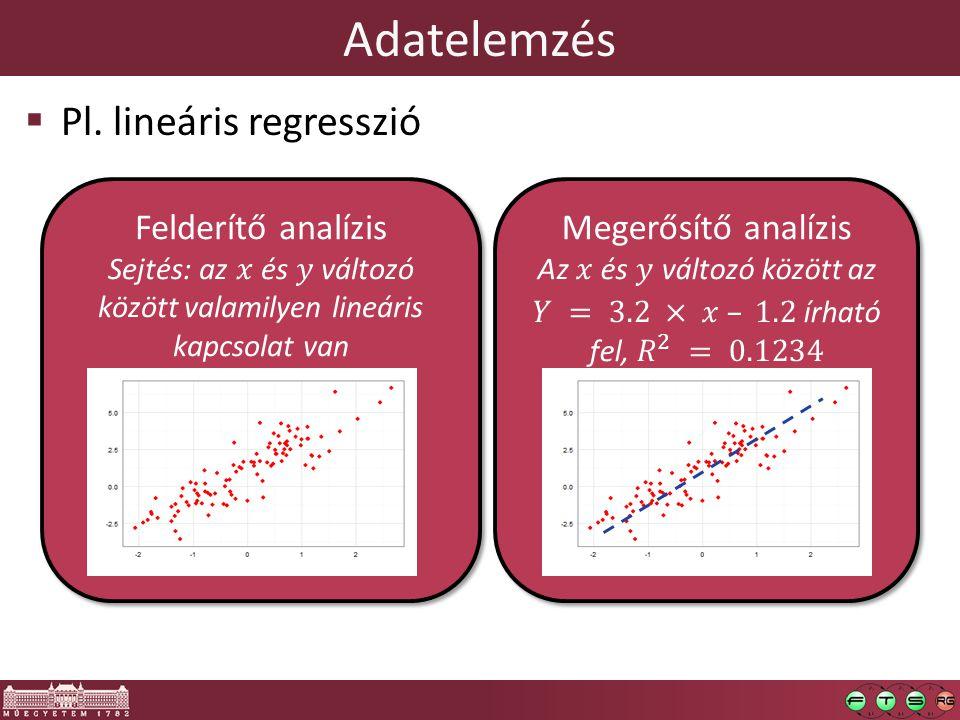 Adatelemzés  Pl. lineáris regresszió