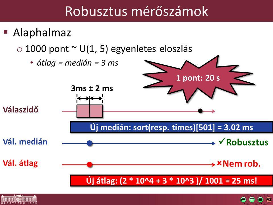 Robusztus mérőszámok  Alaphalmaz o 1000 pont ~ U(1, 5) egyenletes eloszlás átlag = medián = 3 ms 3ms ± 2 ms Válaszidő Vál. medián Vál. átlag 1 pont: