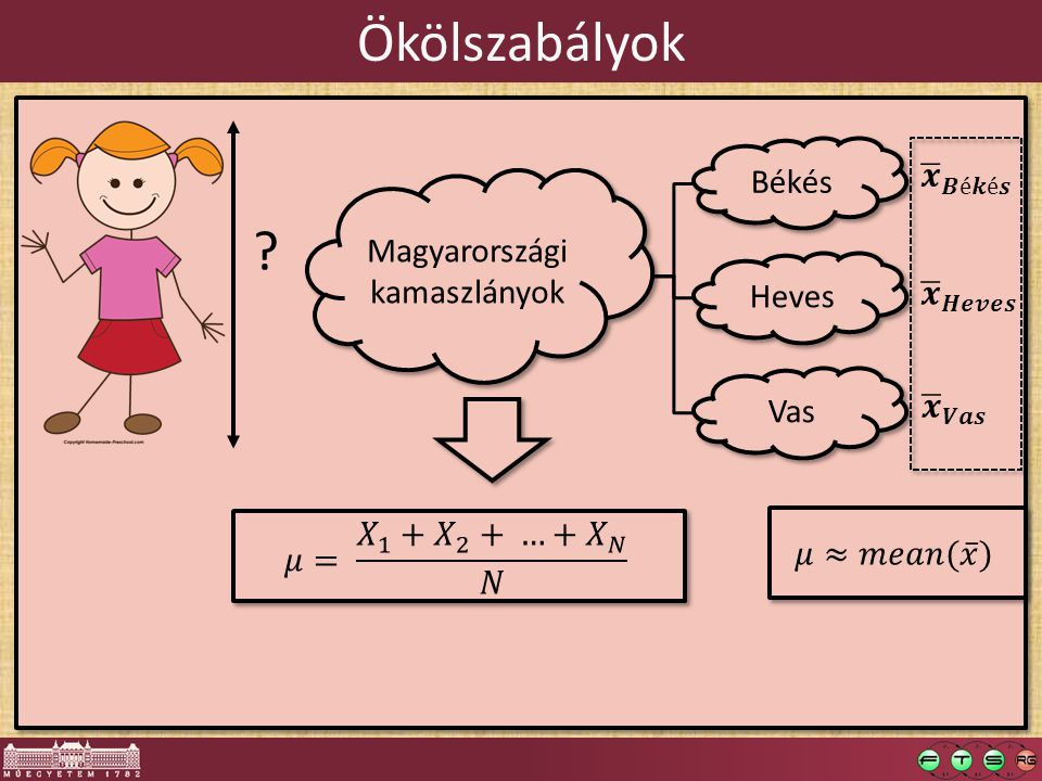? Magyarországi kamaszlányok Békés Heves Vas