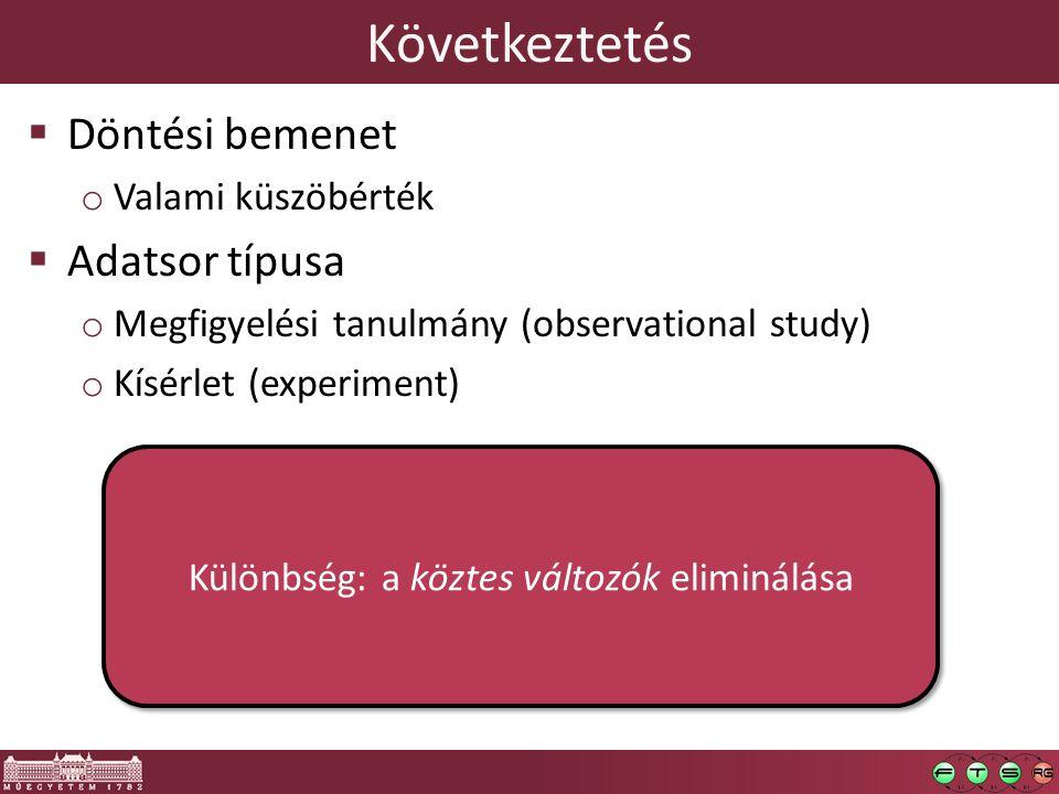 Következtetés  Döntési bemenet o Valami küszöbérték  Adatsor típusa o Megfigyelési tanulmány (observational study) o Kísérlet (experiment) Különbség
