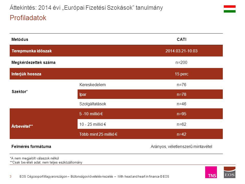 """EOS Cégcsoport Magyarországon – Biztonságos követelés-kezelés – With head and heart in finance © EOS3 MetódusCATI Terepmunka időszak2014.03.21-10.03 Megkérdezettek száman=200 Interjúk hossza15 perc Szektor* Kereskedelemn=76 Iparn=78 Szolgáltatásokn=46 Árbevétel** 5 -10 millió €n=95 10 - 25 millió €n=62 Több mint 25 millió €n=42 Felmérés formátumaArányos, véletlenszerű mintavétel Áttekintés: 2014 évi """"Európai Fizetési Szokások tanulmány Profiladatok *A nem megjelölt válaszok nélkül **Csak bevételi adat, nem teljes eszközállomány"""