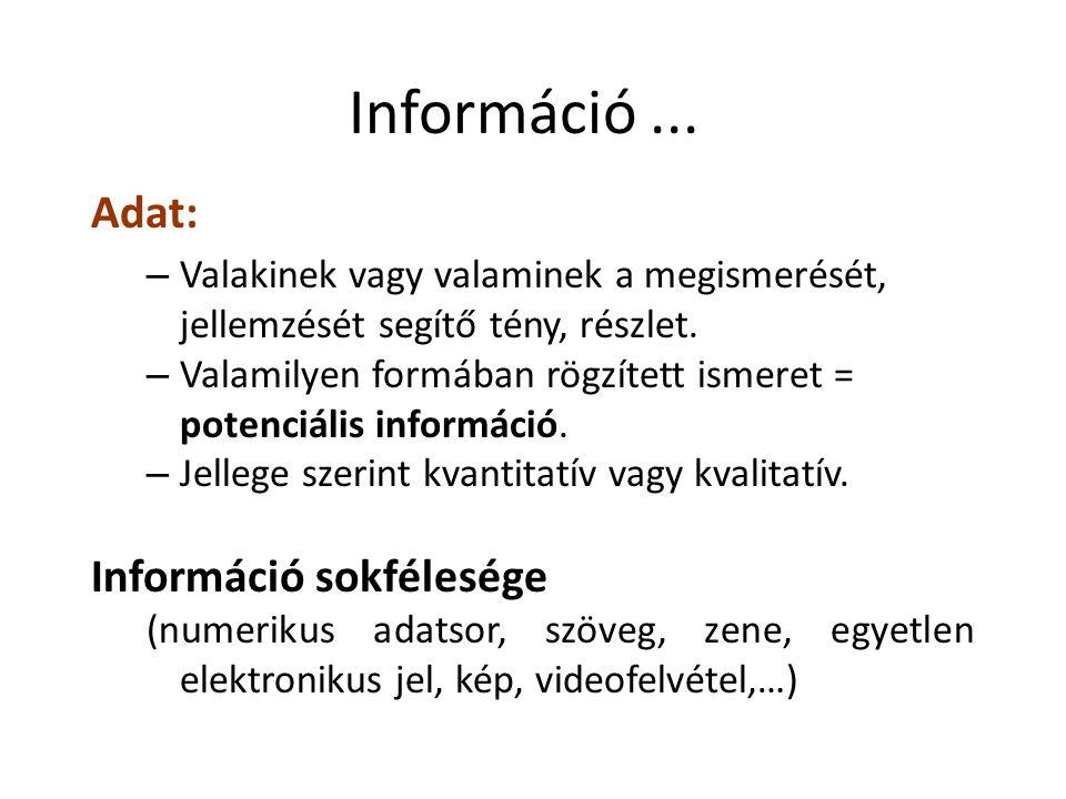 Adat: – Valakinek vagy valaminek a megismerését, jellemzését segítő tény, részlet. – Valamilyen formában rögzített ismeret = potenciális információ. –