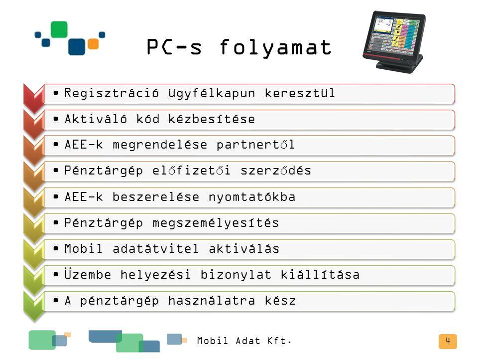 PC-s folyamat Regisztráció ügyfélkapun keresztülAktiváló kód kézbesítéseAEE-k megrendelése partnertőlPénztárgép előfizetői szerződésAEE-k beszerelése nyomtatókbaPénztárgép megszemélyesítésMobil adatátvitel aktiválásÜzembe helyezési bizonylat kiállításaA pénztárgép használatra kész 4 Mobil Adat Kft.