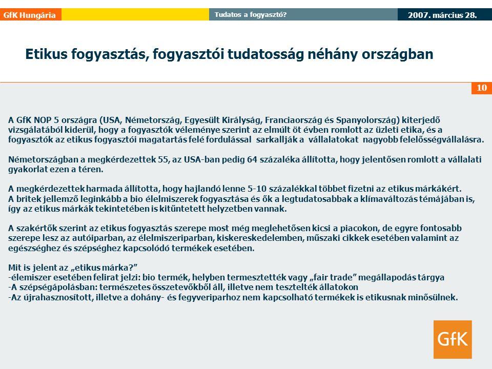2007. március 28. GfK Hungária Tudatos a fogyasztó? 10 Etikus fogyasztás, fogyasztói tudatosság néhány országban A GfK NOP 5 országra (USA, Németorszá