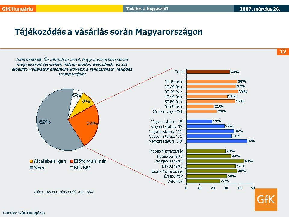 2007. március 28. GfK Hungária Tudatos a fogyasztó? 12 Tájékozódás a vásárlás során Magyarországon Informálódik Ön általában arról, hogy a vásárlása s