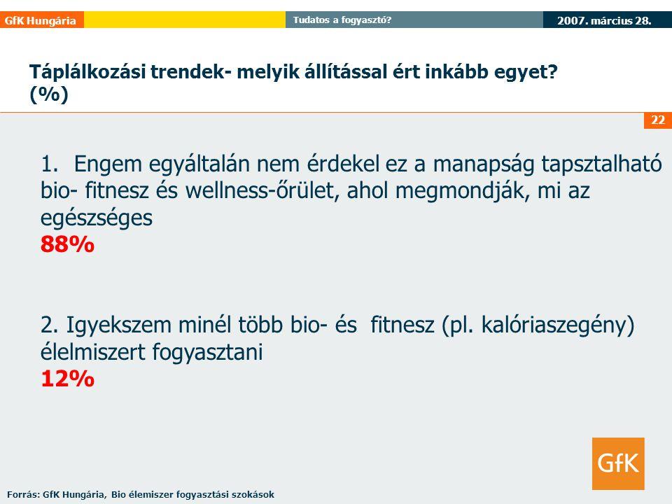 2007. március 28. GfK Hungária Tudatos a fogyasztó? 22 Táplálkozási trendek- melyik állítással ért inkább egyet? (%) 1.Engem egyáltalán nem érdekel ez