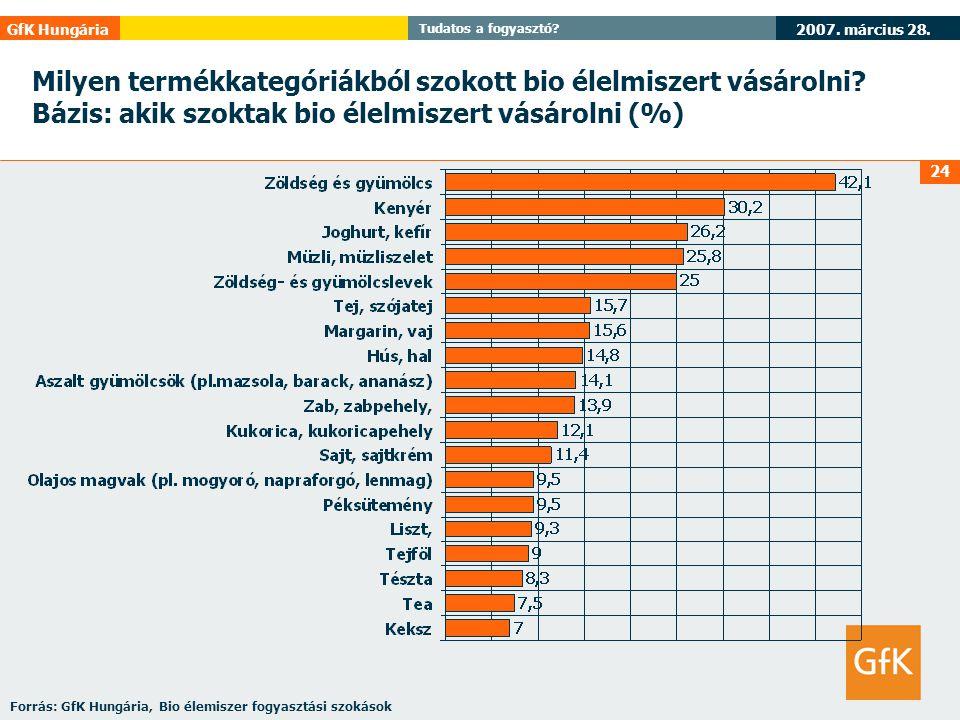 2007. március 28. GfK Hungária Tudatos a fogyasztó? 24 Milyen termékkategóriákból szokott bio élelmiszert vásárolni? Bázis: akik szoktak bio élelmisze