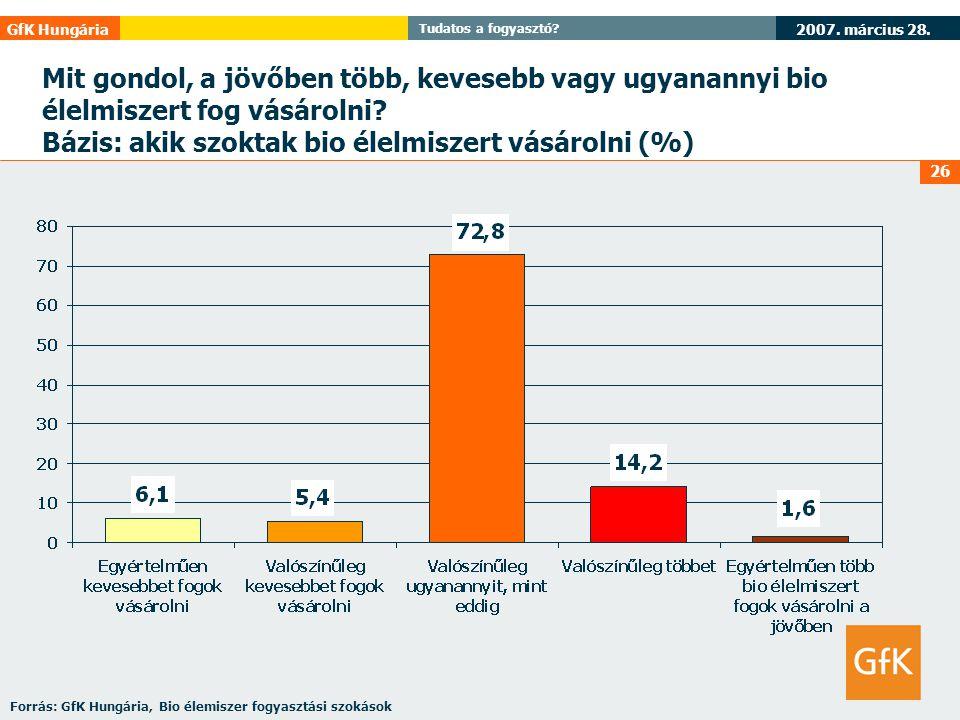 2007. március 28. GfK Hungária Tudatos a fogyasztó? 26 Mit gondol, a jövőben több, kevesebb vagy ugyanannyi bio élelmiszert fog vásárolni? Bázis: akik