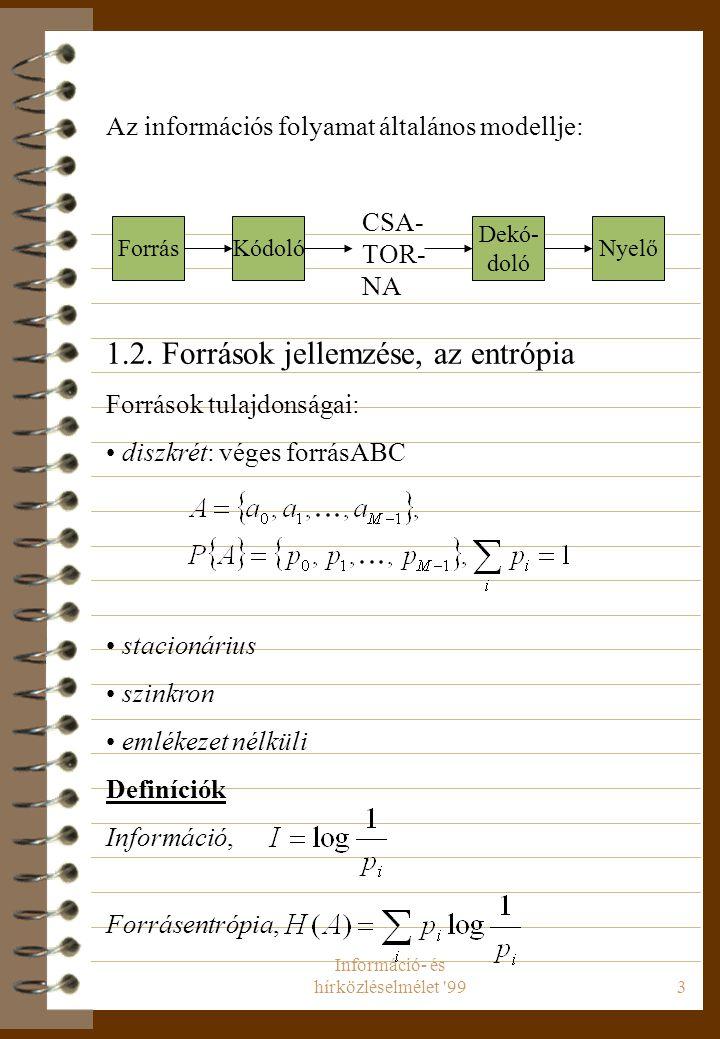 Információ- és hírközléselmélet 993 ForrásKódoló Dekó- doló Nyelő CSA- TOR- NA Az információs folyamat általános modellje: 1.2.