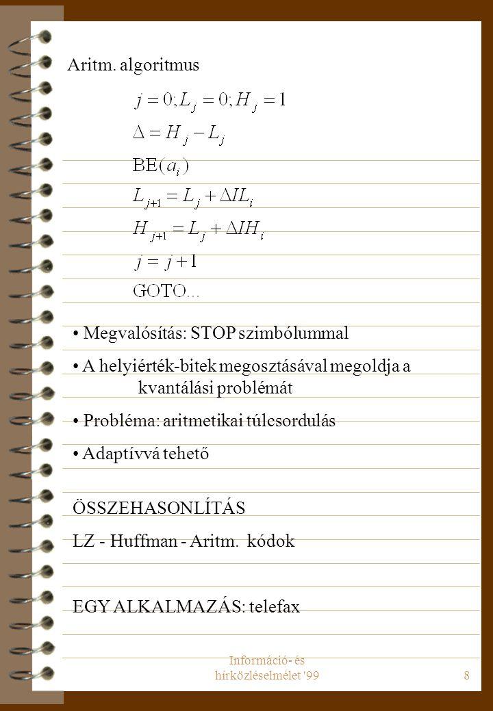 Információ- és hírközléselmélet 998 Aritm.