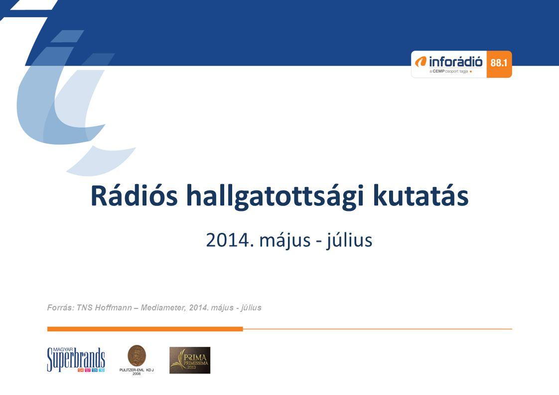 Rádiós hallgatottsági kutatás 2014. május - július Forrás: TNS Hoffmann – Mediameter, 2014.